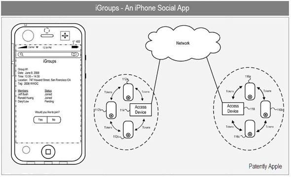 IGroups - Apple запатентовал соцсеть. Изображение № 1.