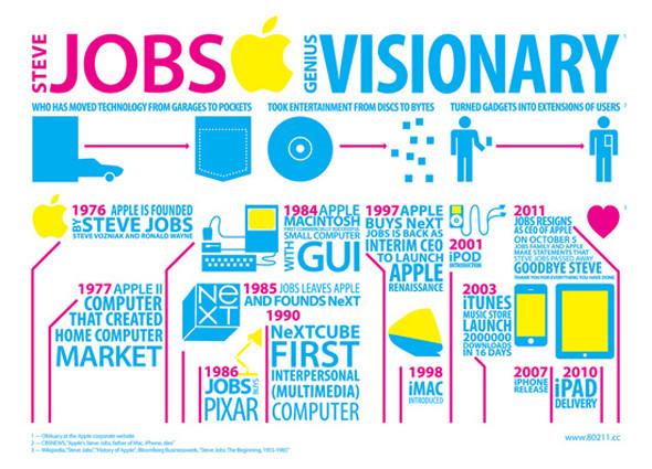 Удивительная инфографика. Актуальный тренд в дизайне. Изображение № 32.