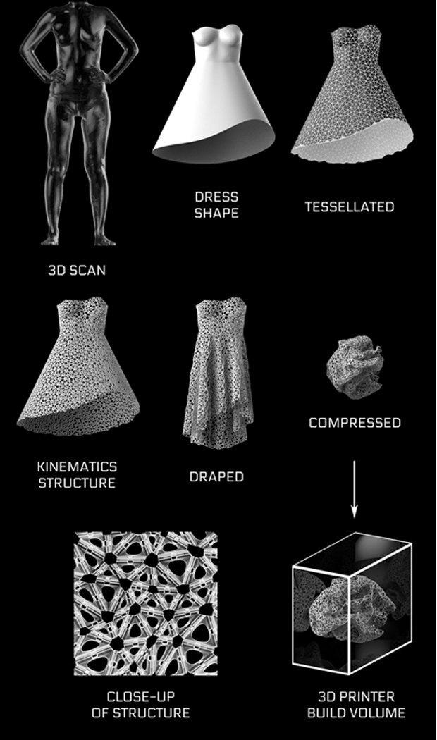 Дизайнерская студия разработала метод 4D-печати. Изображение № 4.