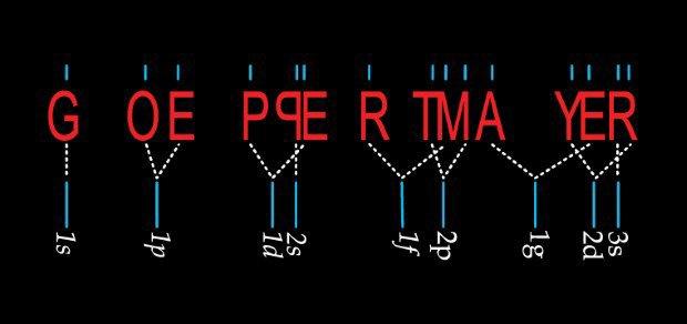 Дизайнер создал более 50 логотипов известных учёных. Изображение № 27.