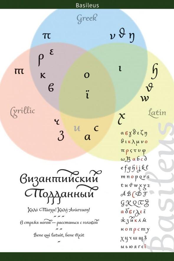 Выдающиеся российские шрифтовики икаллиграфы. Изображение № 23.