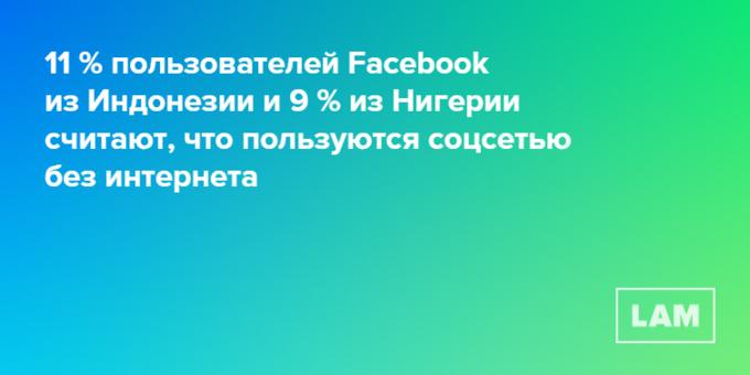 Число: сколько людей думает, что заходит в Facebook без интернета . Изображение № 1.