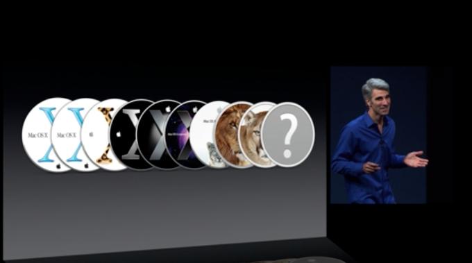 Трансляция: Apple представляет новую iOS и другие продукты. Изображение № 57.