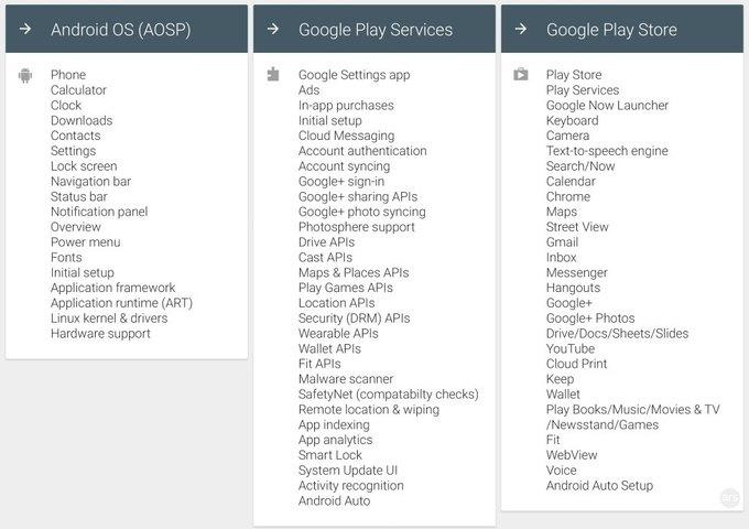Google выпустил эмулятор Android для Windows, Mac и Linux . Изображение № 2.