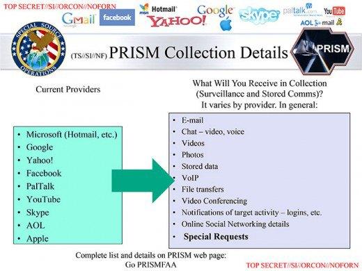 Microsoft, Google, Facebook, Apple, Yahoo! работают на разведку США. Изображение № 1.