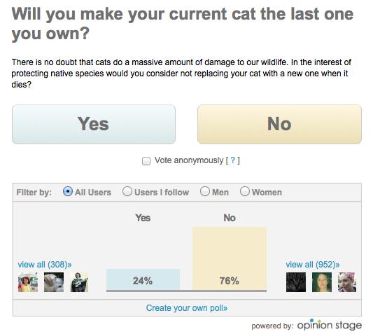 Голосование с вопросом: «Будет ли ваша нынешняя кошка последней, которую вы заведете?». Изображение № 1.