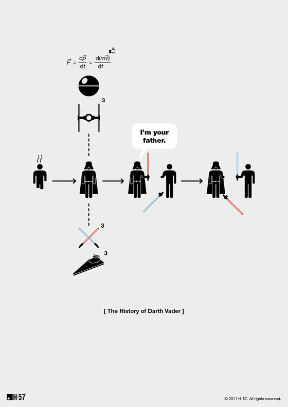 Исторические пиктограммы. Изображение № 7.