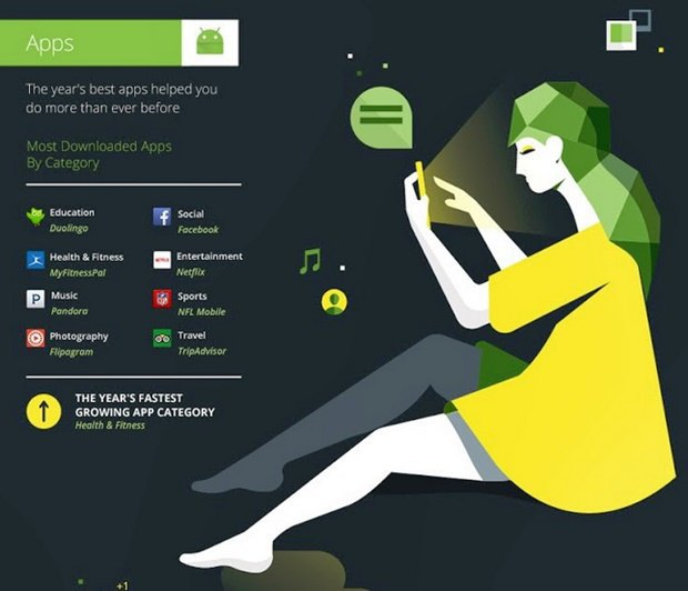 Google назвала лучшие Android-приложения 2014 года . Изображение № 1.