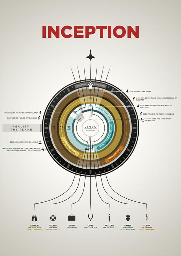 Удивительная инфографика. Актуальный тренд в дизайне. Изображение № 44.