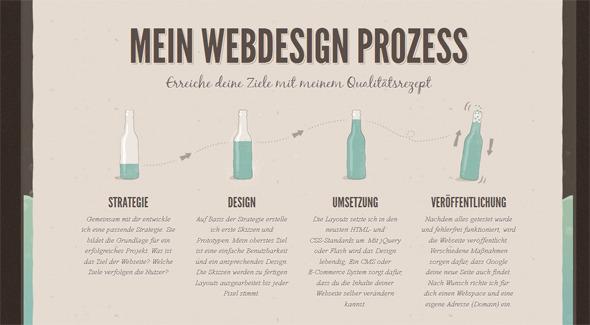 Ручная работа. Дизайн сайтов с рисованными элементами. Изображение № 29.