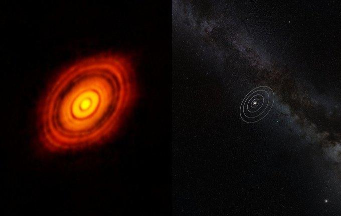 Сопоставление HL Tauri и солнечной системы, ESO. Изображение № 4.