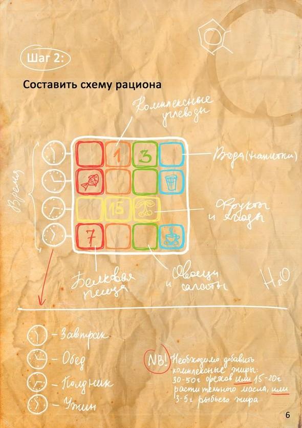 ДИЕТА ПЯТНАШКИ - креативный способ здорового питания. Изображение № 6.