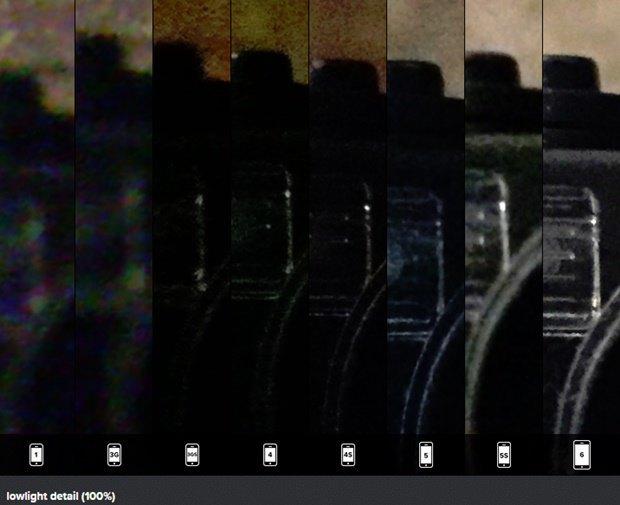 Фото: сравнение качества фотографий у восьми поколений iPhone. Изображение № 12.