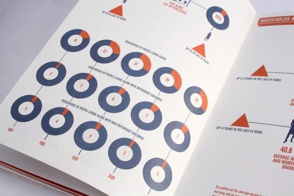 Новые имена: 15 молодых графических дизайнеров. Изображение №132.