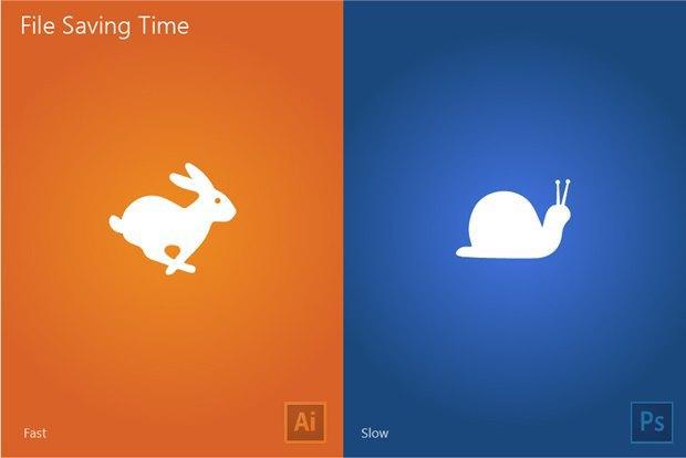 Дизайнер сравнил работу вPhotoshop и Illustrator на13постерах . Изображение № 2.