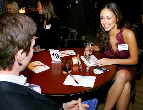 ТОП 25 вопросов для успешного поиска партнера на speed dating вечеринк. Изображение № 1.