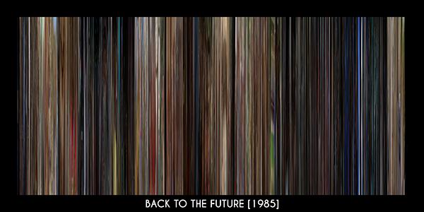 «Назад в будущее». Изображение № 6.
