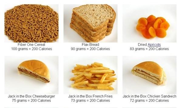 Всепо200 калорий. Изображение № 5.