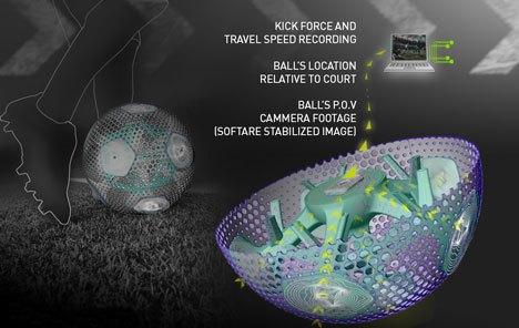 Мексиканские дизайнеры разработали футбольный мяч будущего. Изображение № 7.