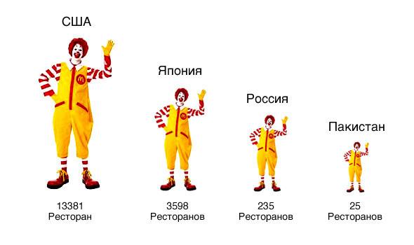Цифра недели: 20 лет McDonalds в России. Изображение № 5.