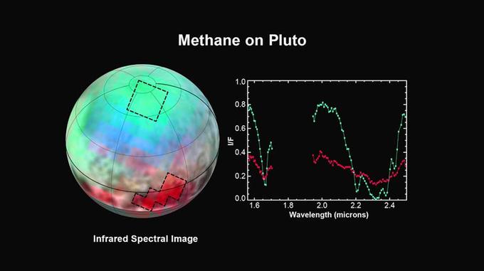 New Horizons обнаружил лёд из метана и азота на Плутоне . Изображение № 1.