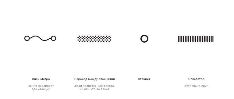 Конкурс редизайна: Петербургский метрополитен. Изображение № 20.