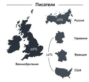 Карта мира: гдерождаются знаменитости. Изображение № 8.
