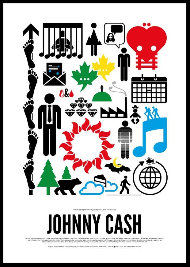 Песни икон рок-музыки изображены в виде пиктограмм. Изображение № 7.