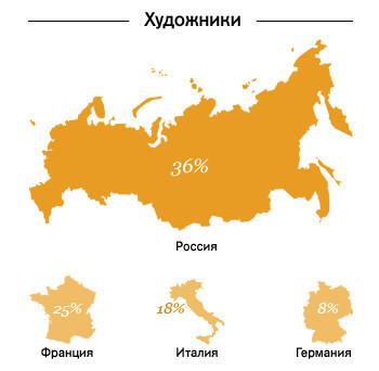 Карта мира: гдерождаются знаменитости. Изображение № 7.