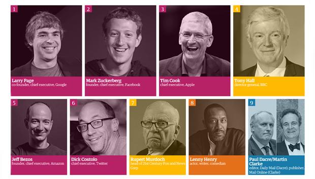 Рейтинг: 100 самых влиятельных людей в СМИ. Изображение № 1.