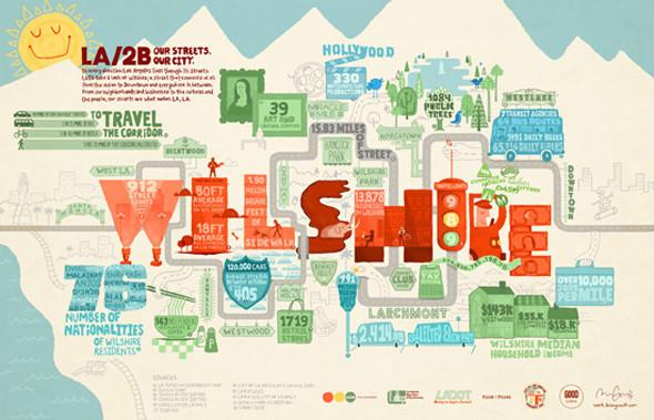 Удивительная инфографика. Актуальный тренд в дизайне. Изображение № 35.