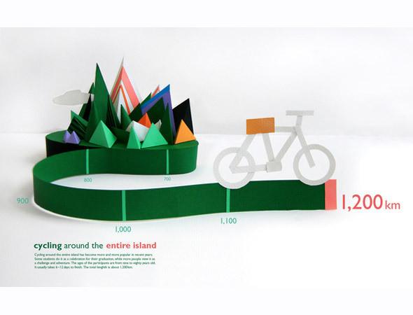 Изображение 142. 12 новых графических дизайнеров.. Изображение № 153.