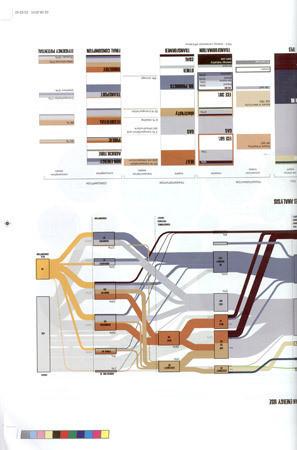 """Страницы из научных работ, опубликованных студентами """"Стрелки""""  в конце учебного года. Изображение № 23."""
