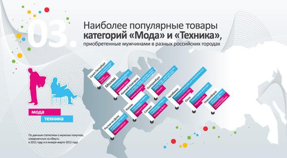 Мужчины и шопинг по-русски.. Изображение № 3.