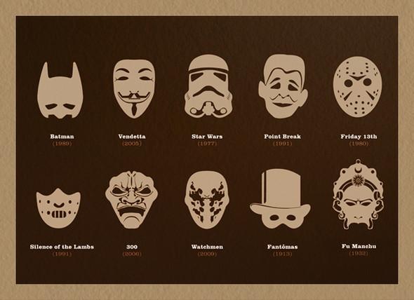 Что ты скрываешь под маской?. Изображение № 3.