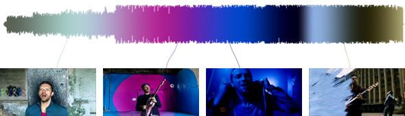 Изображение 1. Клип дня: Coldplay.. Изображение № 1.
