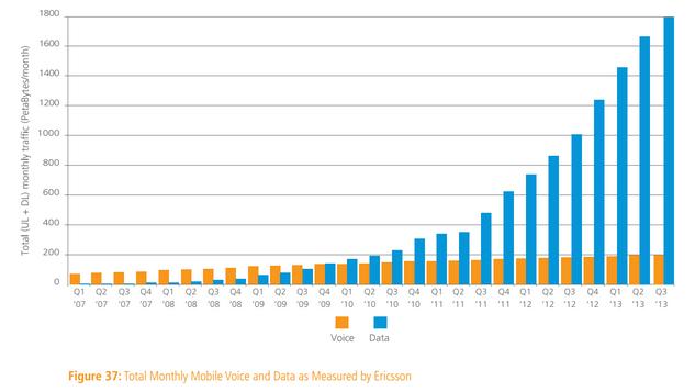 Южная Корея оказалась страной с самым быстрым интернетом. Изображение № 3.