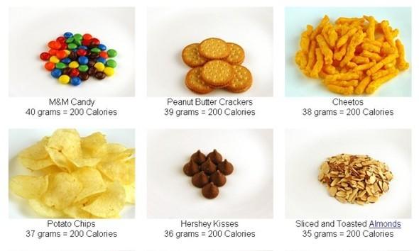 Всепо200 калорий. Изображение № 11.