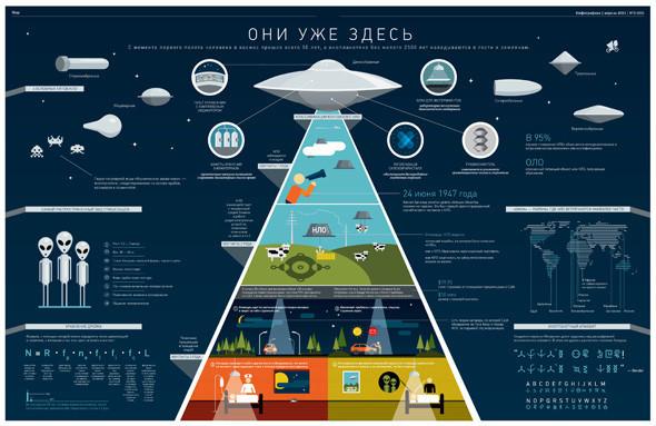 Удивительная инфографика. Актуальный тренд в дизайне. Изображение № 9.