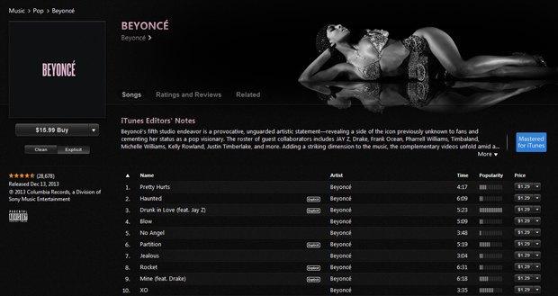 Появилась презентация бизнес-модели альбома Beyoncé. Изображение № 1.