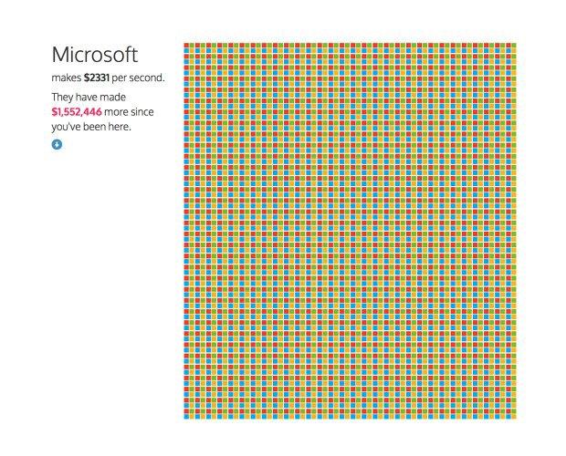 Инфографика показала секундный заработок крупных компаний. Изображение № 4.