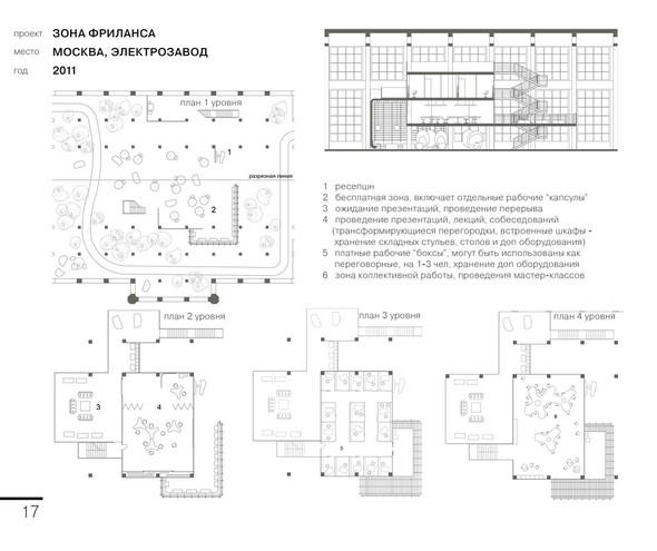 Portfolio Review / Митрофанова Лена . Изображение № 17.