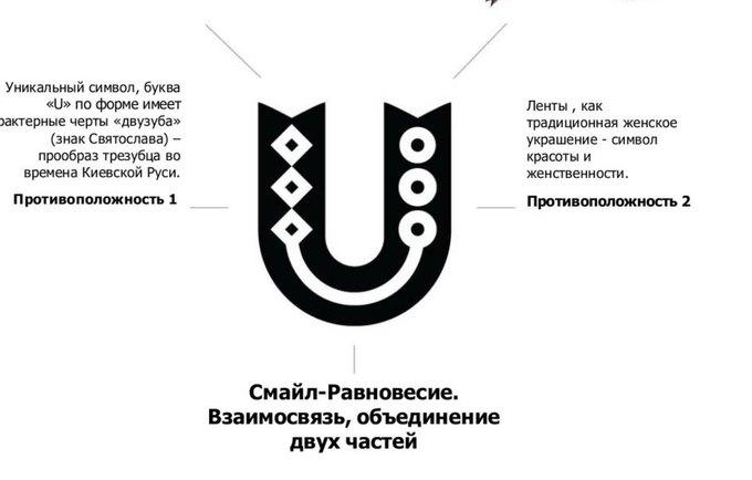 Лайк дня: туристический логотип Украины. Изображение № 2.