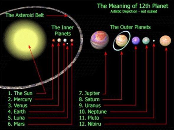 Восемь версий сотворения мира. Изображение № 8.