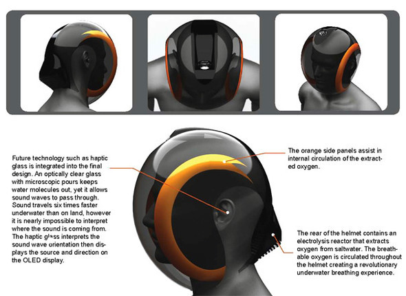 Подводный шлем- Immersed Senses. Изображение № 2.