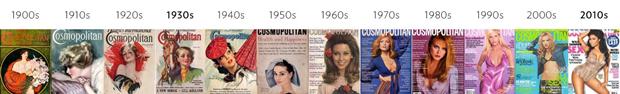 Обложки журналов1900–1950-х сравнили ссовременными. Изображение № 2.