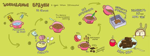 Забавные иллюстрации sweetpirat. Изображение № 1.