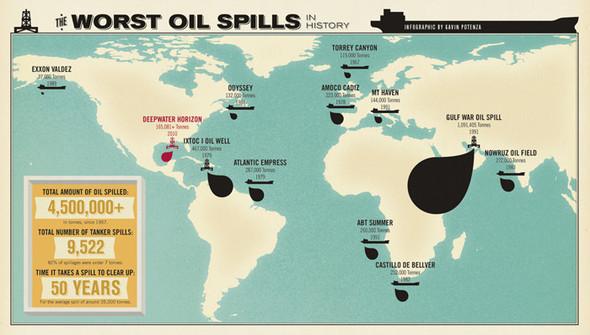 BP by Internet. Изображение № 14.
