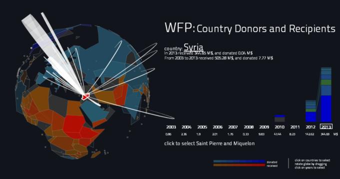 Создана интерактивная карта мировой благотворительности. Изображение № 3.