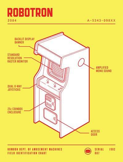 Дизайнеры создали постеры аркадных автоматов. Изображение № 6.